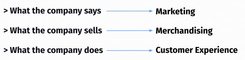 CVO 3 main pillars to address